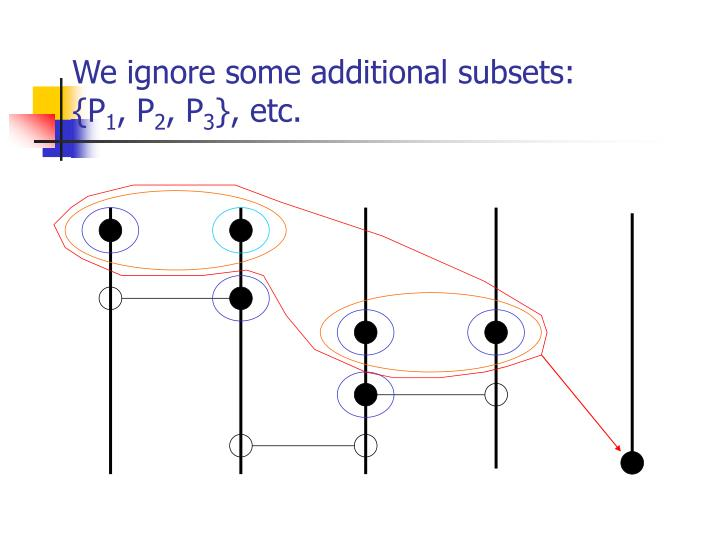 We ignore some additional subsets: