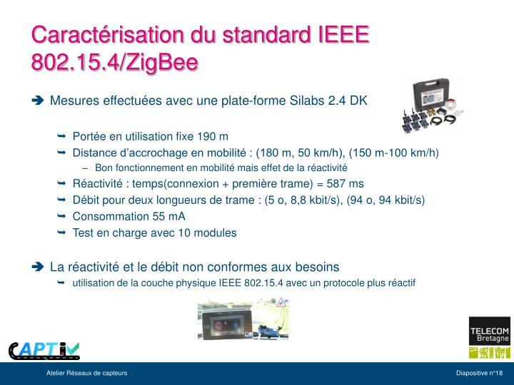 Caractérisation du standard IEEE 802.15.4/ZigBee