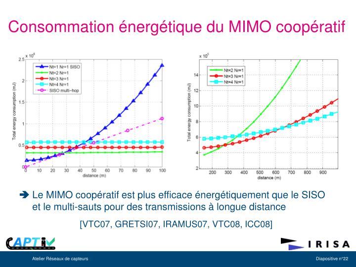 Consommation énergétique du MIMO coopératif