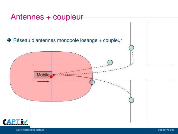 Antennes + coupleur