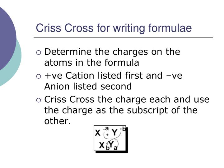 Criss Cross for writing formulae