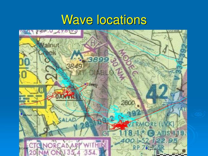 Wave locations