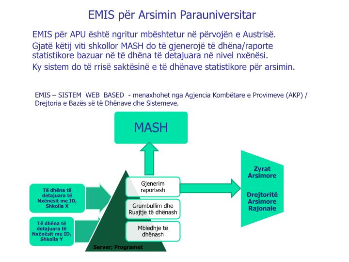 EMIS – SISTEM  WEB  BASED  -