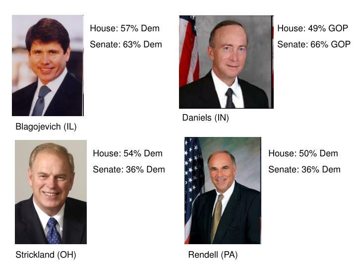 House: 57% Dem