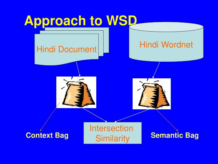 Approach to WSD ….