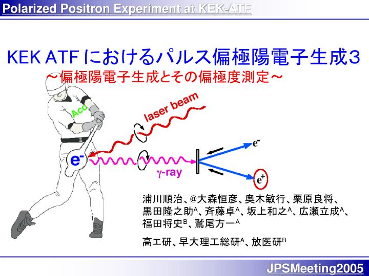Polarized Positron Experiment at KEK-ATF