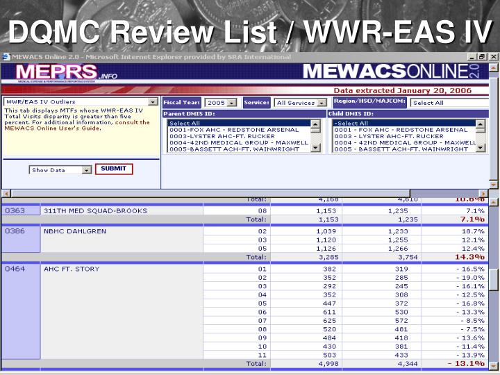 DQMC Review List / WWR-EAS IV