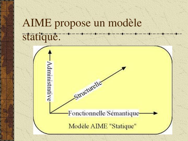 AIME propose un modèle statique.
