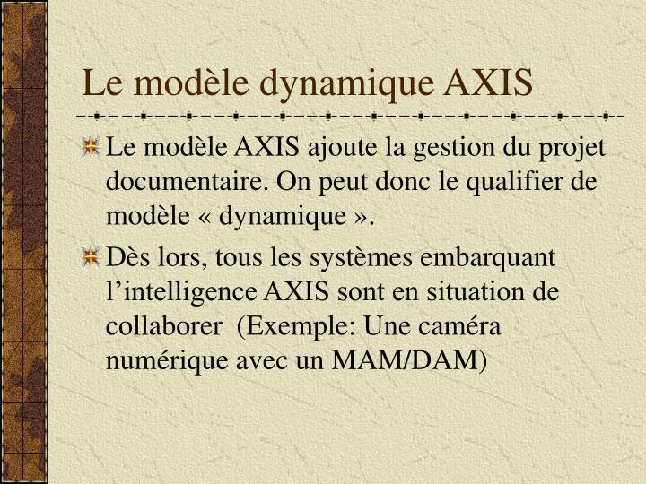 Le modèle dynamique AXIS
