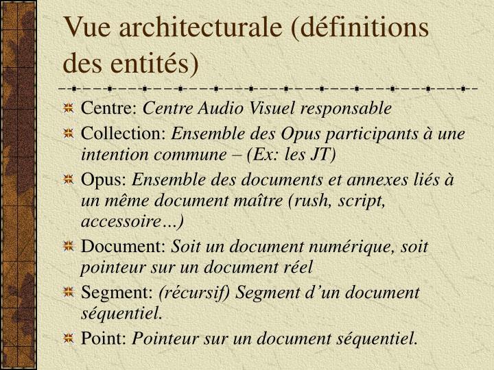 Vue architecturale (définitions des entités)