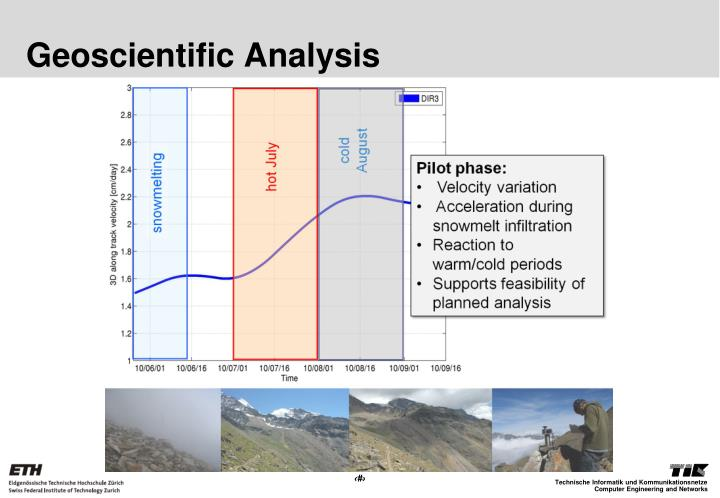 Geoscientific Analysis