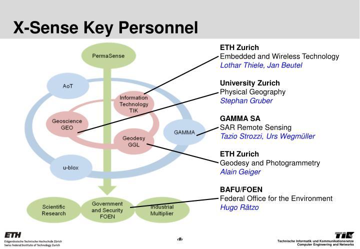 X-Sense Key Personnel