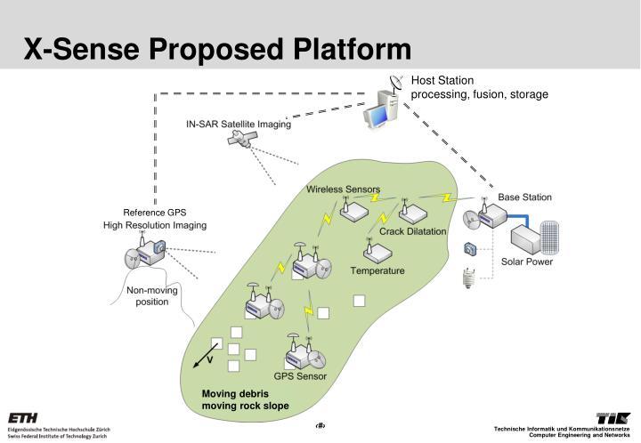 X-Sense Proposed Platform