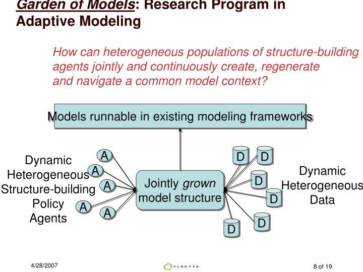 Garden of Models