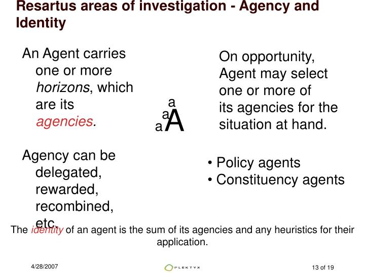 Resartus areas of investigation - Agency and Identity
