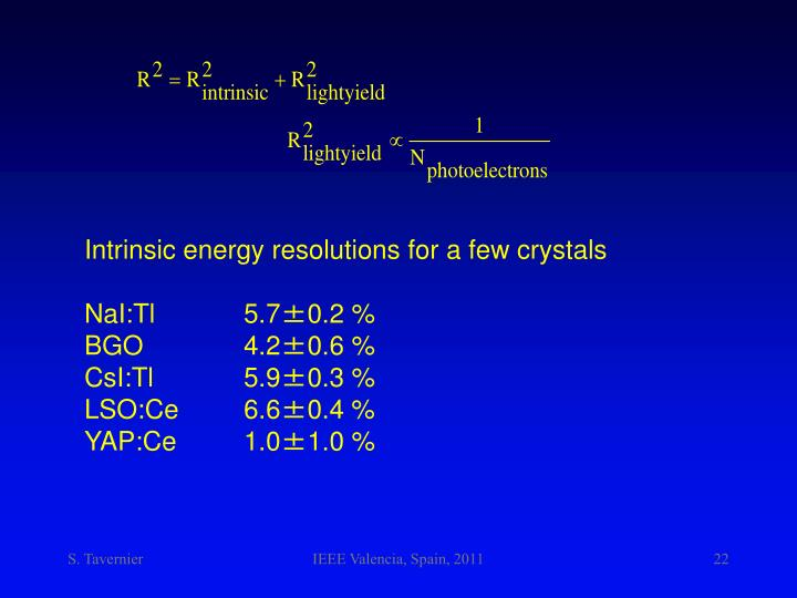 Intrinsic energy resolutions for a few crystals