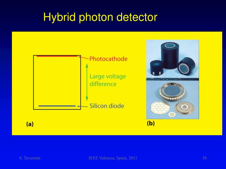Hybrid photon detector