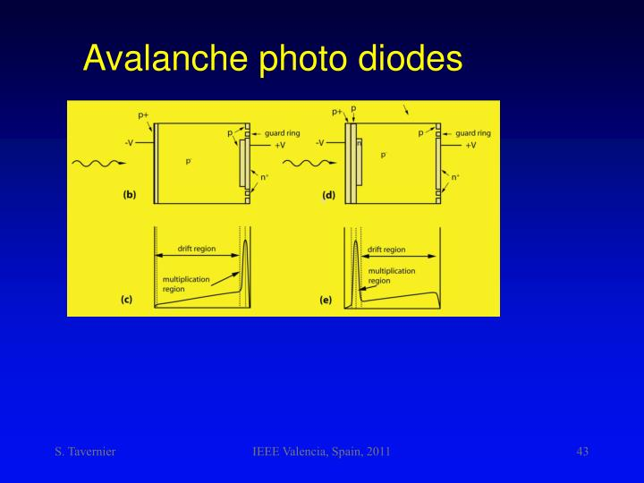 Avalanche photo diodes