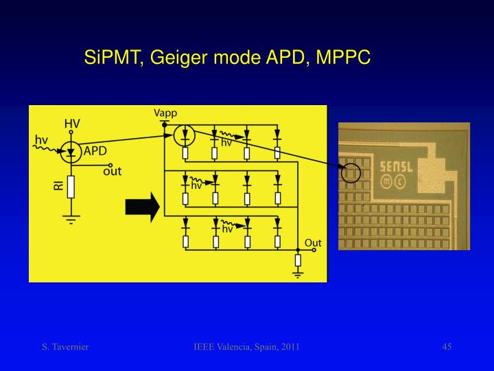 SiPMT, Geiger mode APD, MPPC