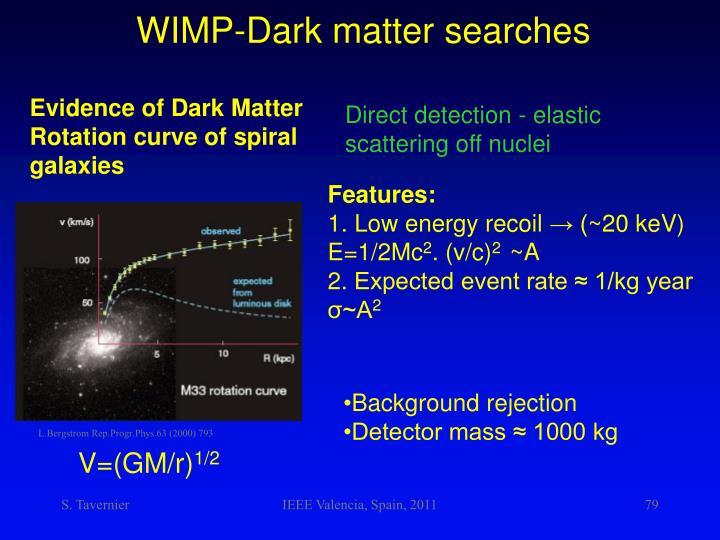WIMP-Dark matter searches
