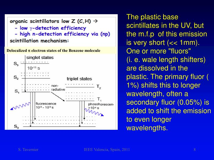 "The plastic base scintillates in the UV, but the m.f.p  of this emission is very short (<< 1mm). One or more ""fluors"""