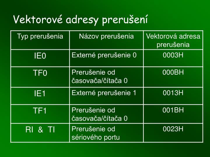 Vektorové adresy prerušení