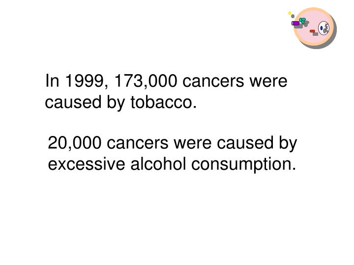 In 1999, 173,000 cancers were caused by tobacco.