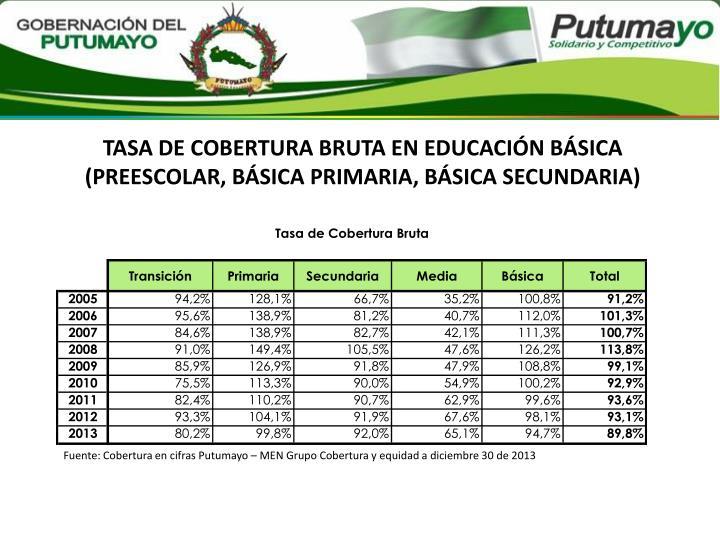 TASA DE COBERTURA BRUTA EN EDUCACIÓN BÁSICA