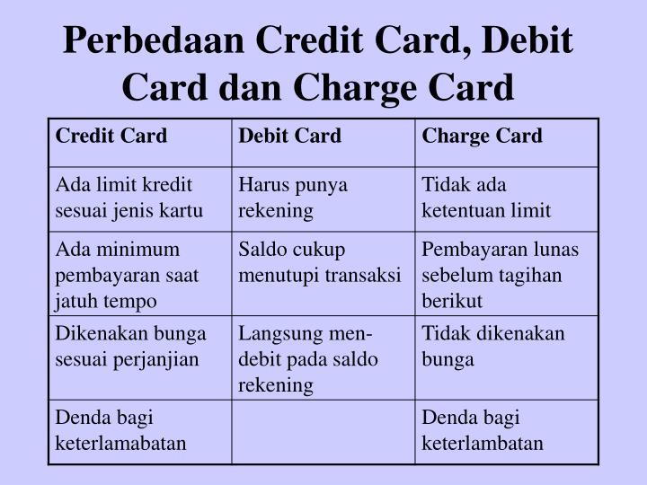 Perbedaan Credit Card, Debit Card dan Charge Card