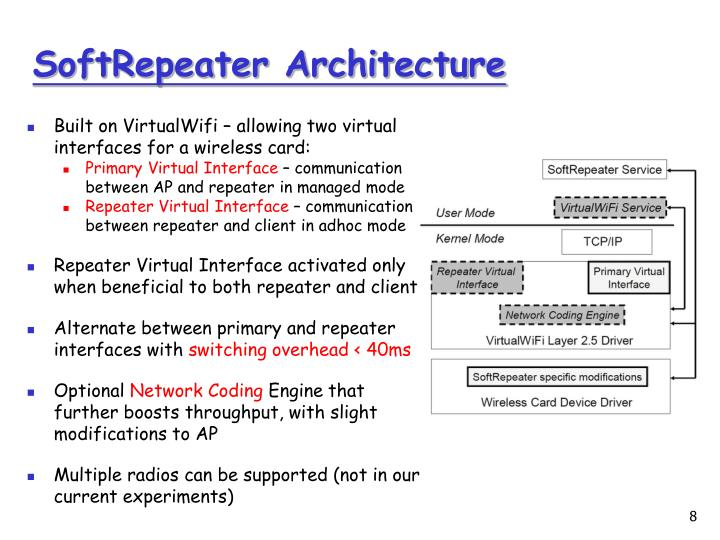 SoftRepeater Architecture