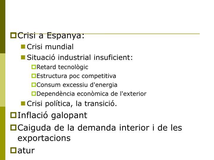 Crisi a Espanya: