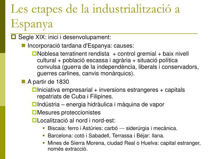 Les etapes de la industrialització a Espanya