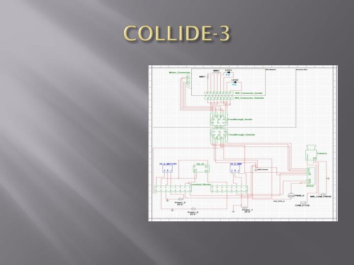 COLLIDE-3