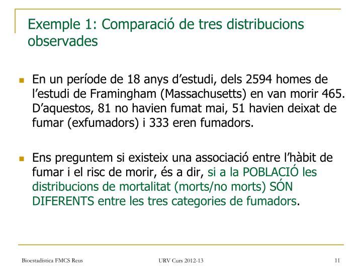 Exemple 1: Comparació de tres distribucions  observades