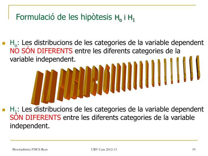 Formulació de les hipòtesis