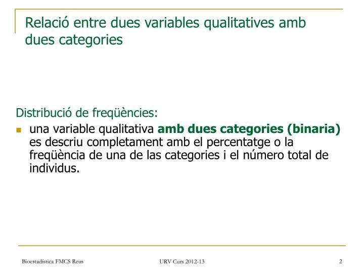 Relació entre dues variables qualitatives amb dues categories