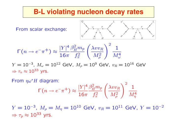 B-L violating nucleon decay rates