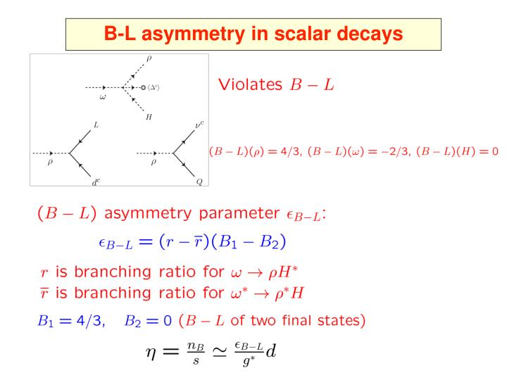 B-L asymmetry in scalar decays