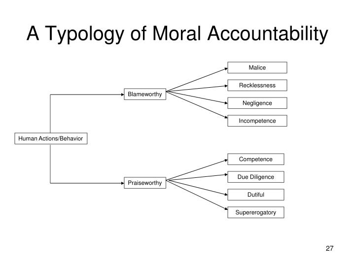 A Typology of Moral Accountability
