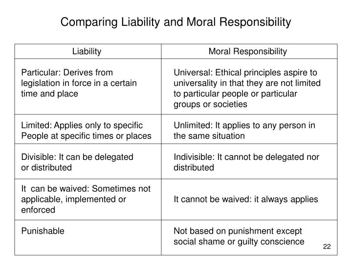 Comparing Liability and Moral Responsibility