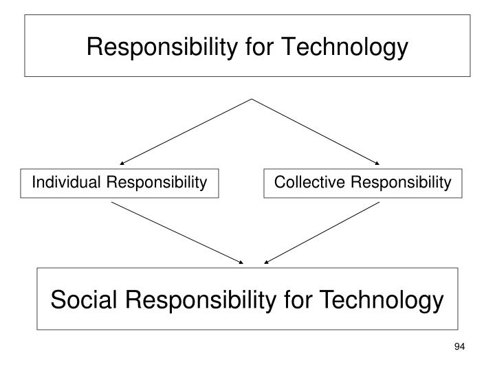 Responsibility for Technology