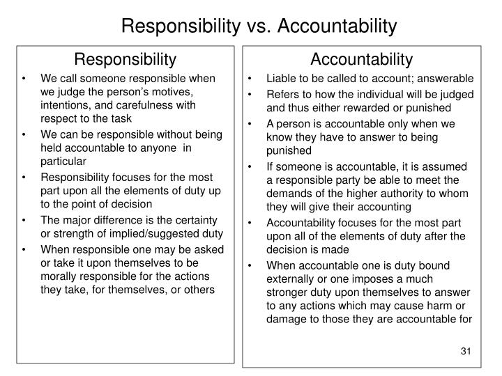 Responsibility vs. Accountability