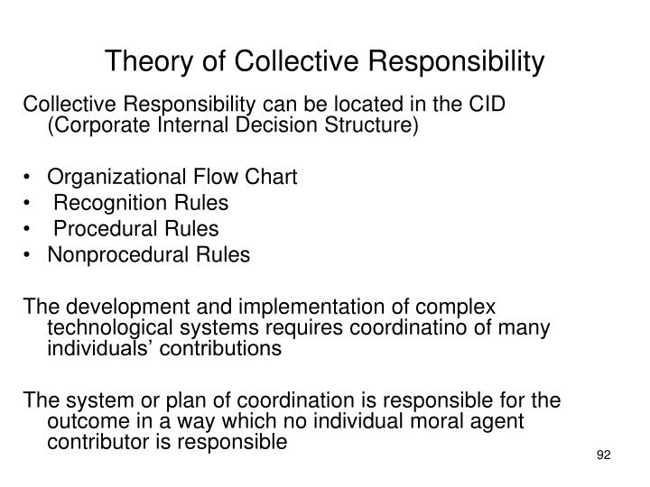 Theory of Collective Responsibility