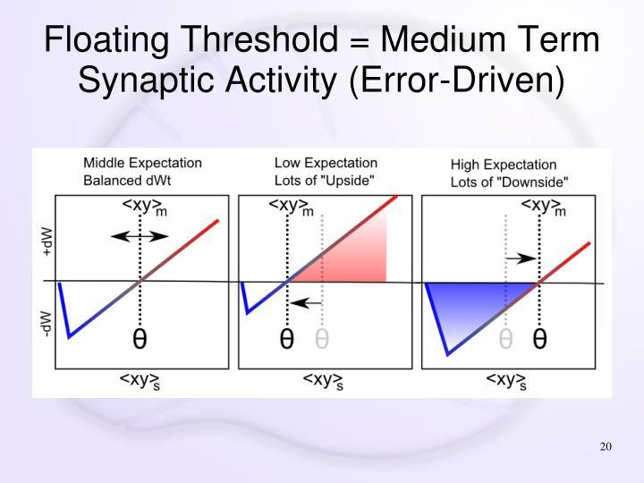 Floating Threshold = Medium Term Synaptic Activity (Error-Driven)