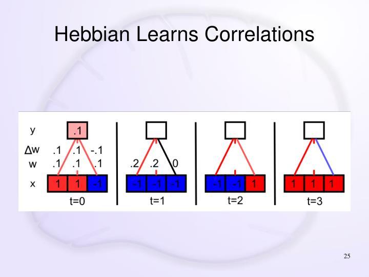 Hebbian