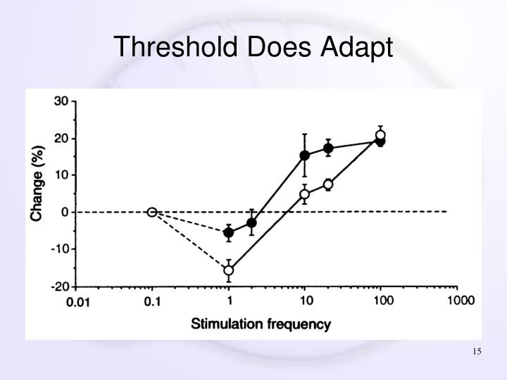 Threshold Does Adapt