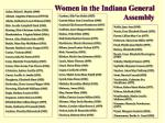 women in the indiana general assembly
