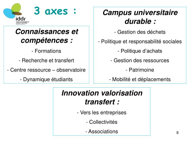 3 axes :