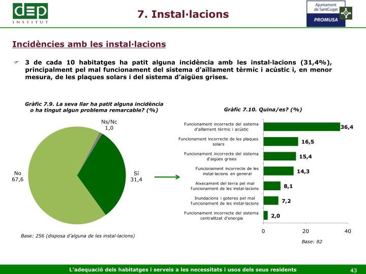 7. Instal·lacions