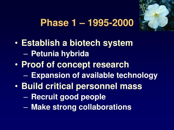 Phase 1 – 1995-2000